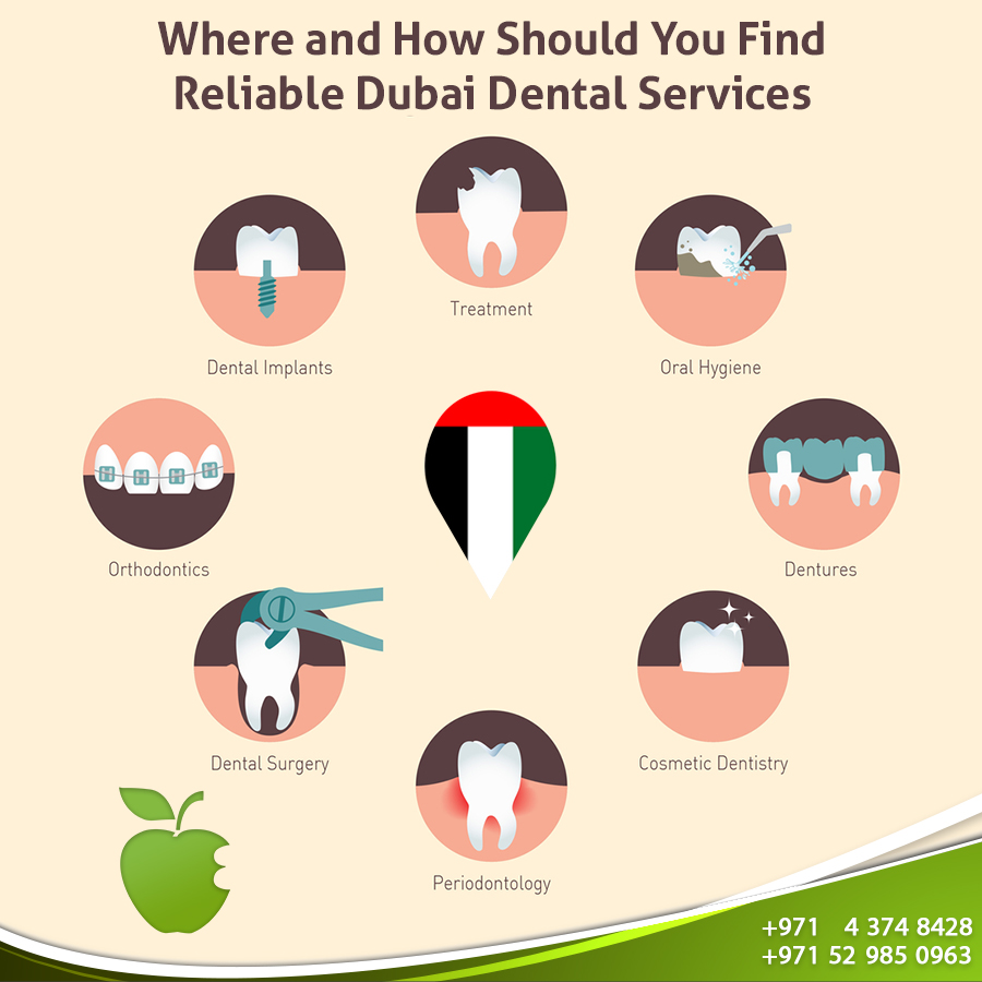 Where and How Should You Find Reliable Dubai Dental Services?